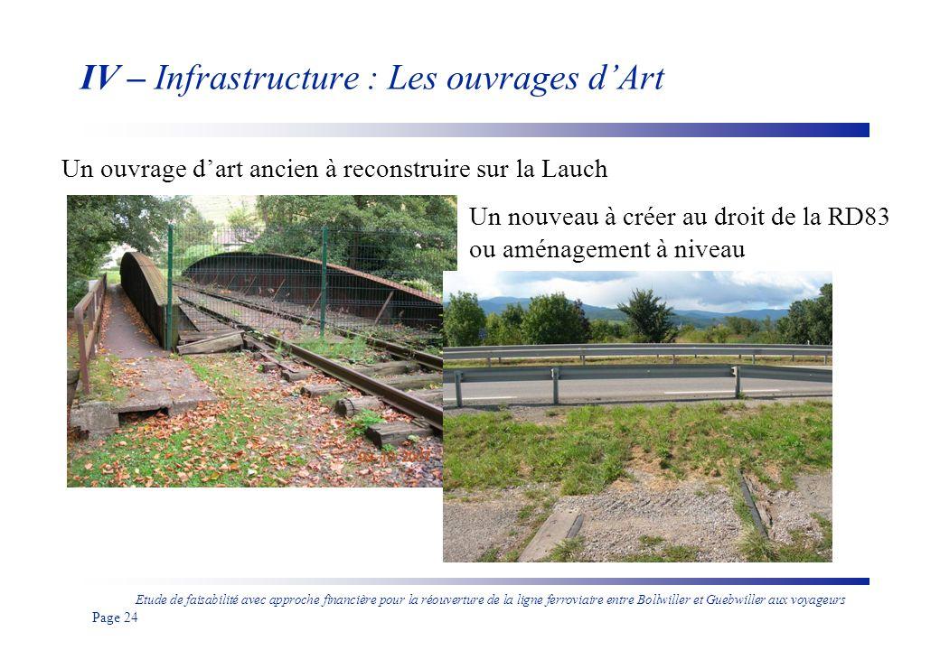 Etude de faisabilité avec approche financière pour la réouverture de la ligne ferroviaire entre Bollwiller et Guebwiller aux voyageurs Page 25 IV – Infrastructure : Les passages à niveau