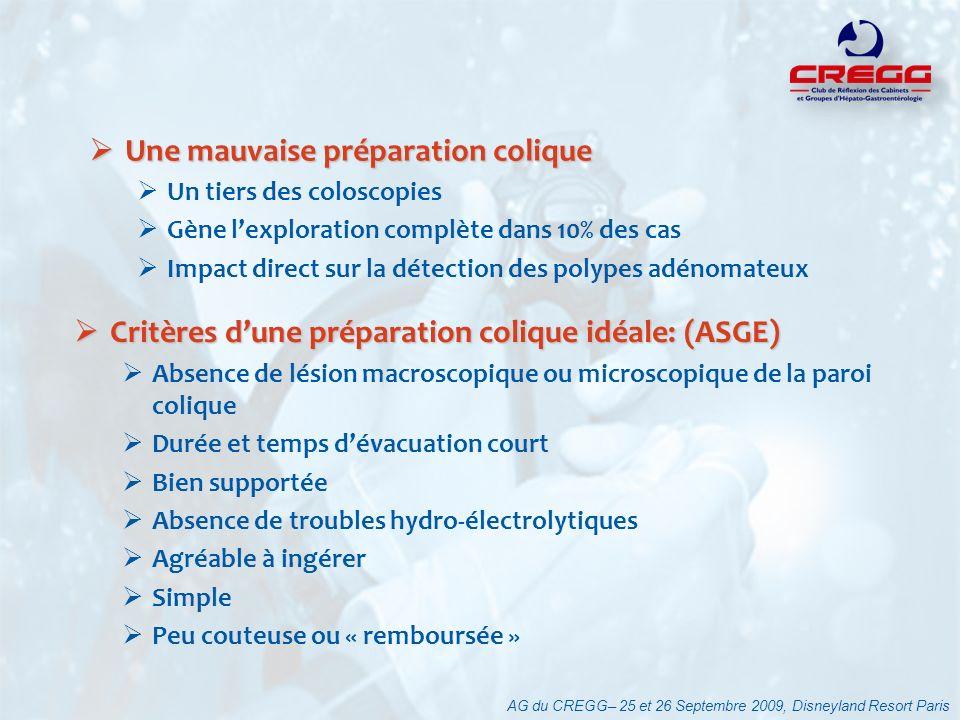 Critères dune préparation colique idéale: (ASGE) Critères dune préparation colique idéale: (ASGE) Absence de lésion macroscopique ou microscopique de