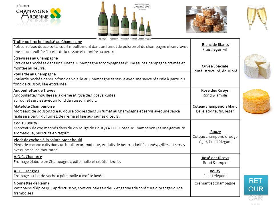 Truite ou brochet braisé au Champagne Poisson deau douce cuit à court mouillement dans un fumet de poisson et du champagne et servi avec une sauce réa