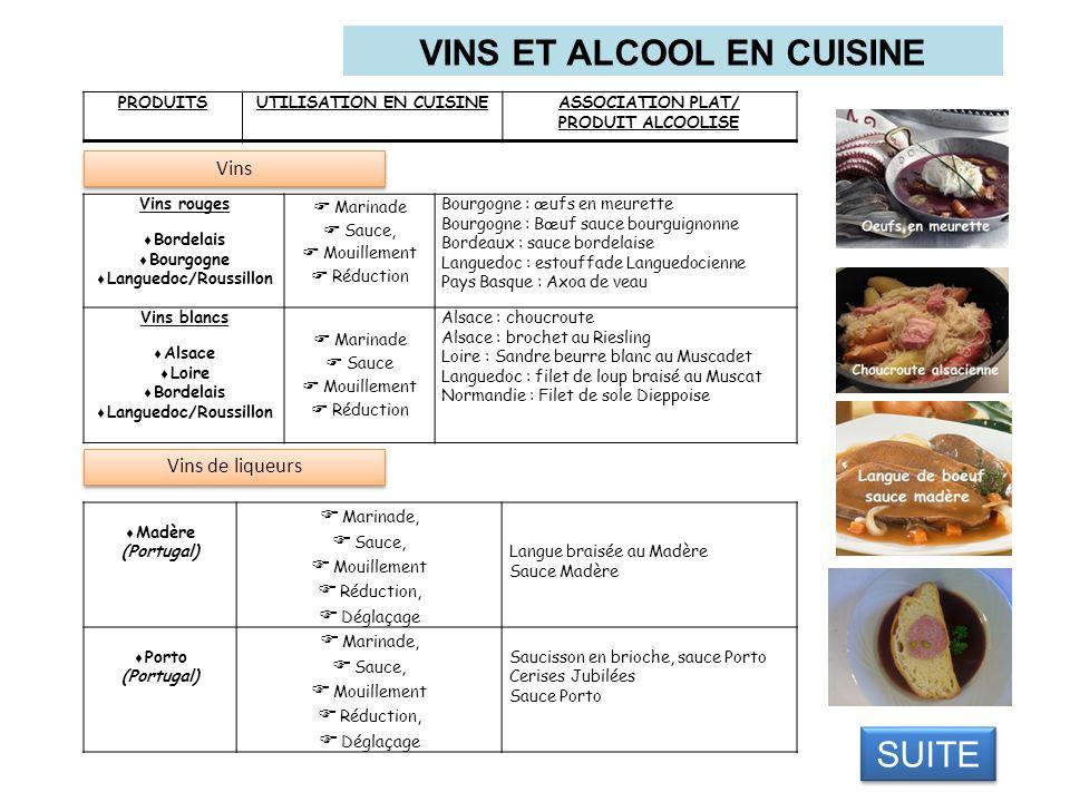 VINS ET ALCOOL EN CUISINE PRODUITSUTILISATION EN CUISINEASSOCIATION PLAT/ PRODUIT ALCOOLISE Vins rouges Bordelais Bourgogne Languedoc/Roussillon Marin