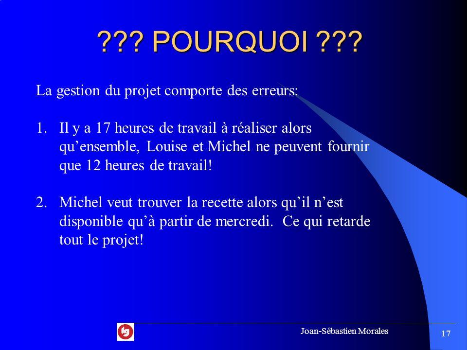Joan-Sébastien Morales 16 Établir les contraintes horaires (suite) Vous verrez alors apparaître les boîtes de dialogue suivantes. Cest un conflit de p