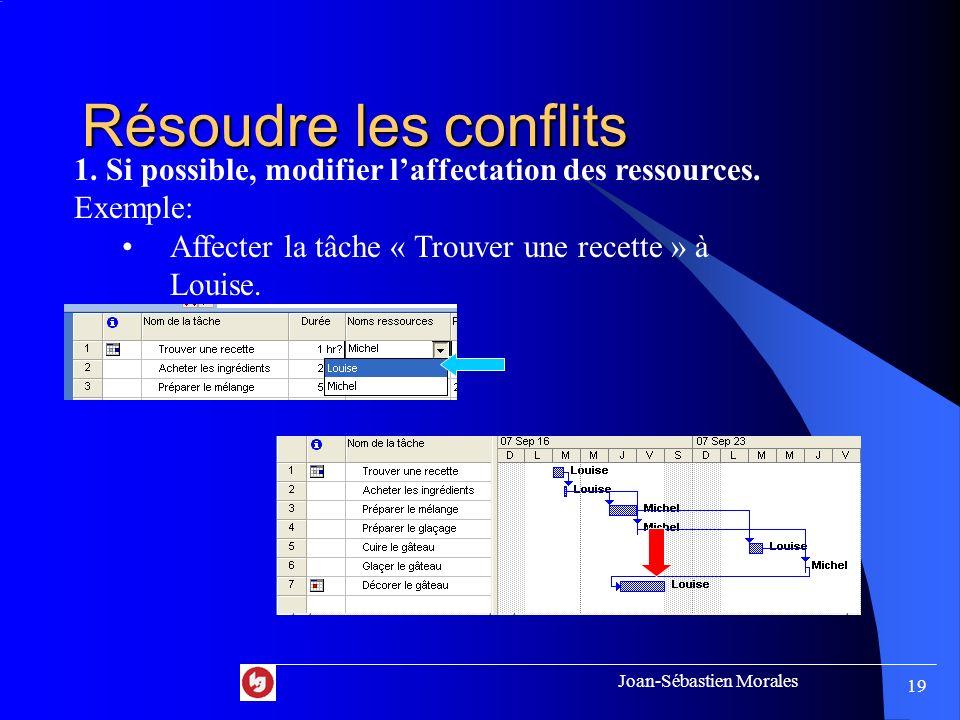 Joan-Sébastien Morales 18 Observons le diagramme de Gantt Microsoft Project répond automatiquement à la question « Quand? » en générant le Diagramme d