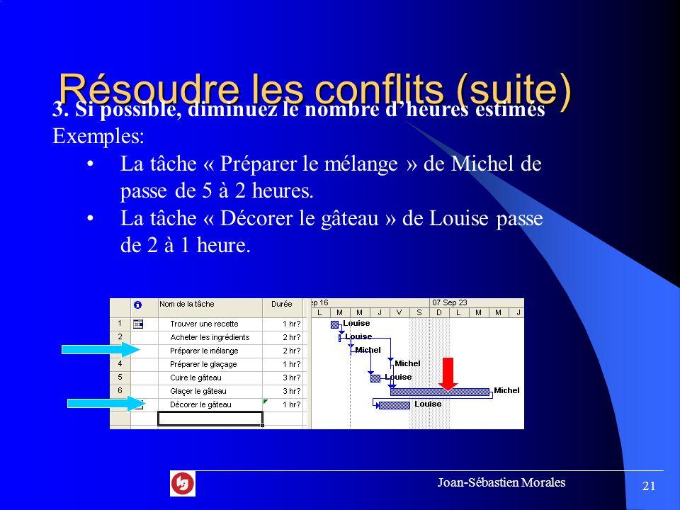 Joan-Sébastien Morales 20 Résoudre les conflits (suite) 2. Si possible, augmenter ou déplacer lhoraire des ressources. Exemple: Déplacer le temps trav