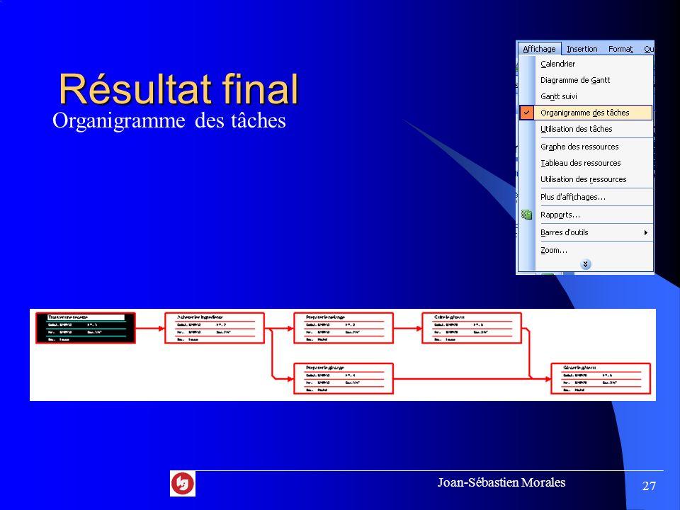 Joan-Sébastien Morales 26 Résultat final Utilisation des ressources