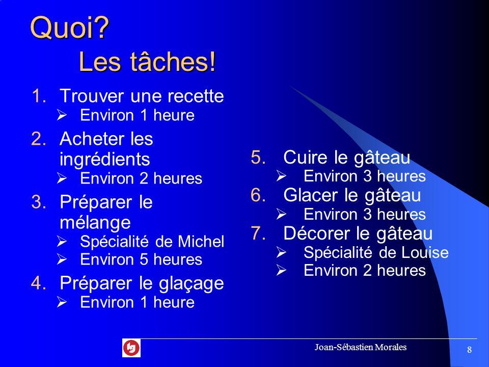 Joan-Sébastien Morales 7 Lhoraire de Michel (suite) Mercredi et jeudi: de 18h00 à 21h00.