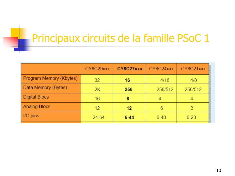 Principaux circuits de la famille PSoC 1 10