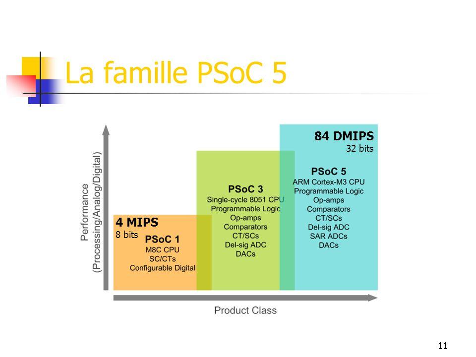 La famille PSoC 5 4 MIPS 8 bits 84 DMIPS 32 bits 11