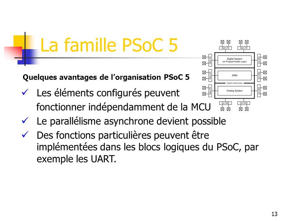 La famille PSoC 5 Quelques avantages de lorganisation PSoC 5 Les éléments configurés peuvent fonctionner indépendamment de la MCU Le parallélisme asynchrone devient possible Des fonctions particulières peuvent être implémentées dans les blocs logiques du PSoC, par exemple les UART.