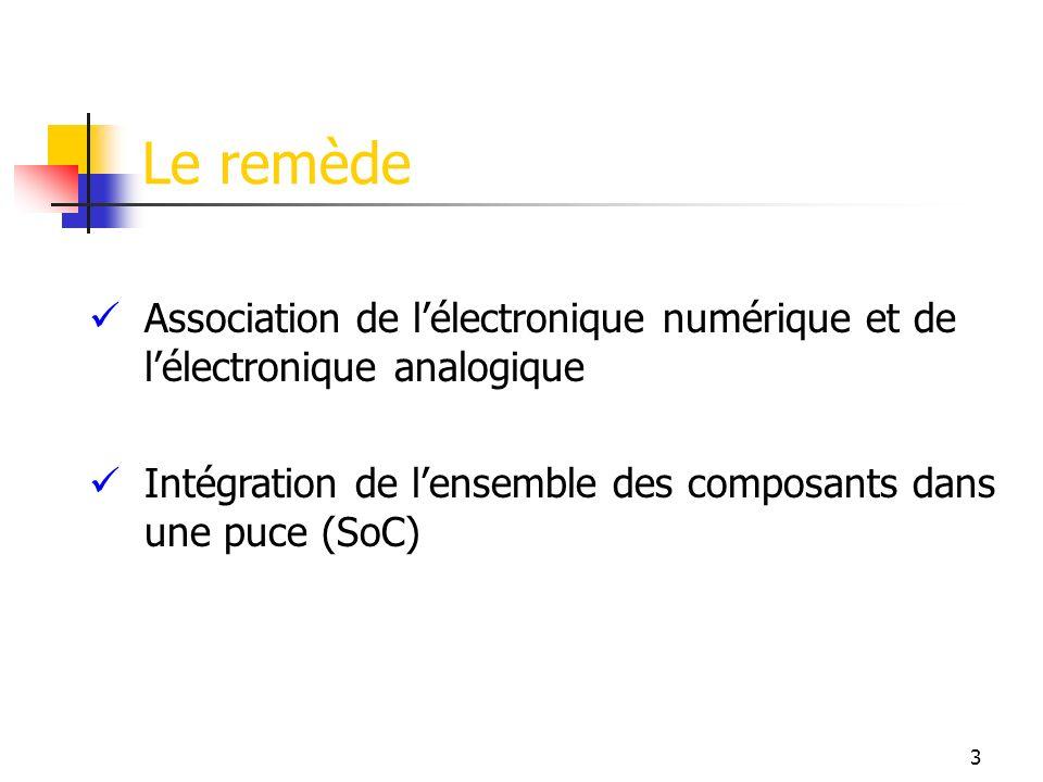 Association de lélectronique numérique et de lélectronique analogique Intégration de lensemble des composants dans une puce (SoC) Le remède 3