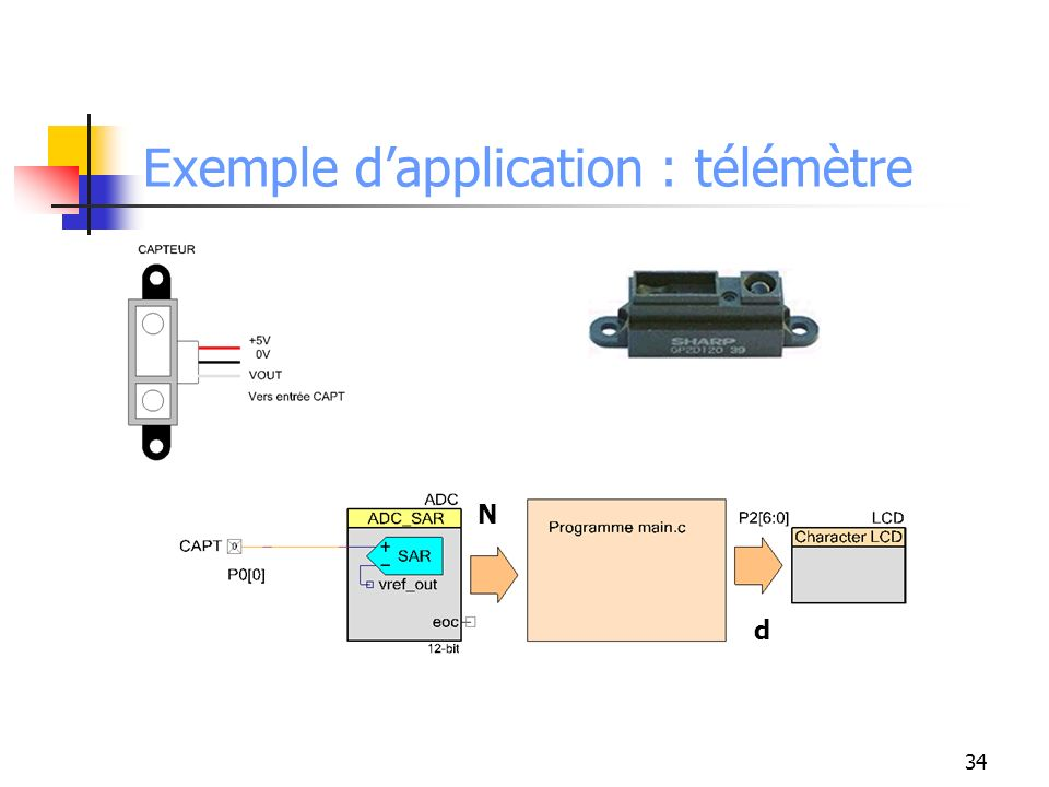 Exemple dapplication : télémètre 34 N d