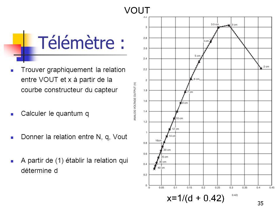 Télémètre : 35 Trouver graphiquement la relation entre VOUT et x à partir de la courbe constructeur du capteur Calculer le quantum q Donner la relation entre N, q, Vout A partir de (1) établir la relation qui détermine d