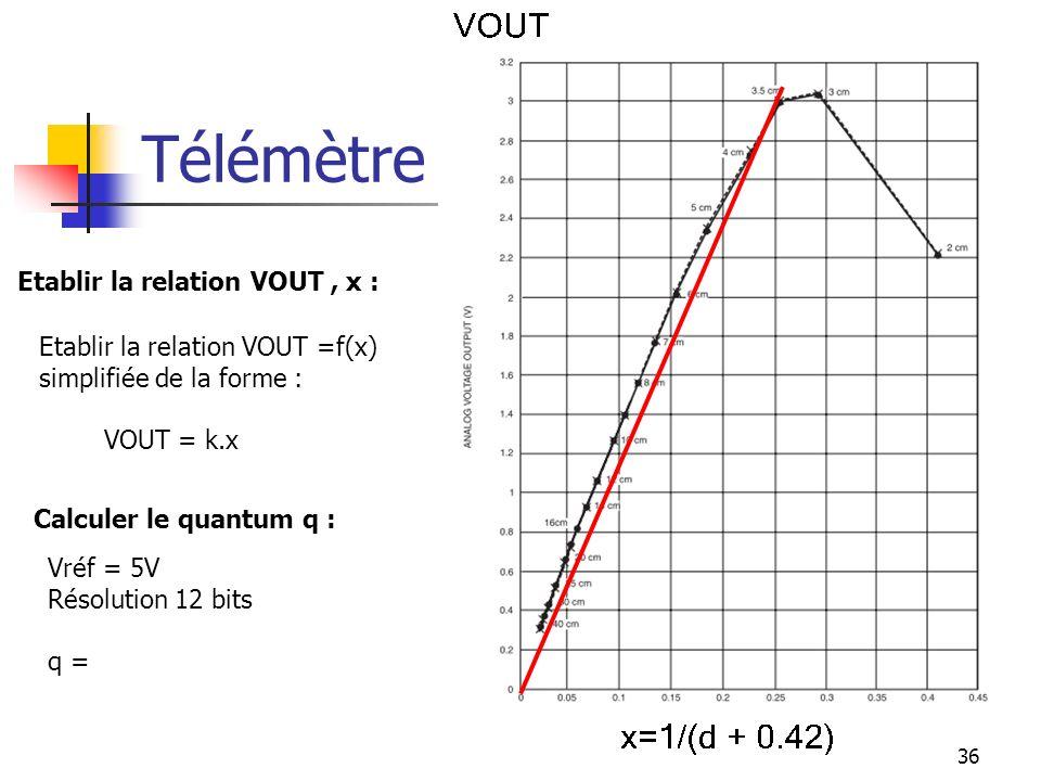 Télémètre : 36 Etablir la relation VOUT, x : Etablir la relation VOUT =f(x) simplifiée de la forme : VOUT = k.x Calculer le quantum q : Vréf = 5V Résolution 12 bits q =