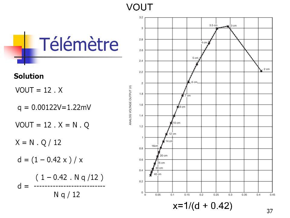 Télémètre : 37 Solution VOUT = 12.X q = 0.00122V=1.22mV VOUT = 12.