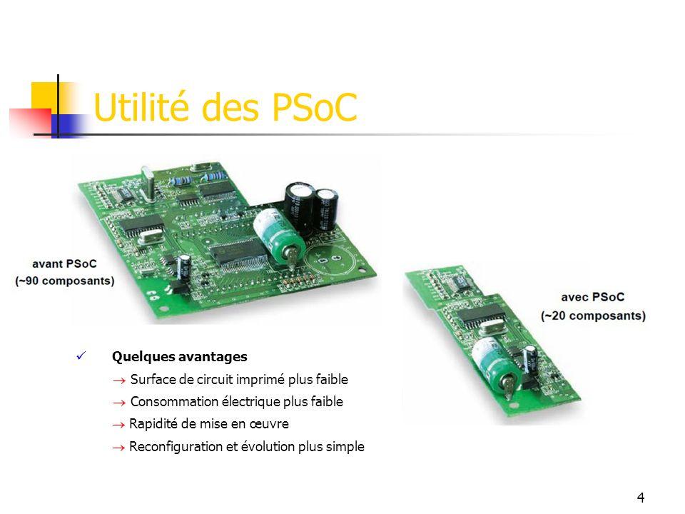 Utilité des PSoC 4 Quelques avantages Surface de circuit imprimé plus faible Consommation électrique plus faible Rapidité de mise en œuvre Reconfiguration et évolution plus simple