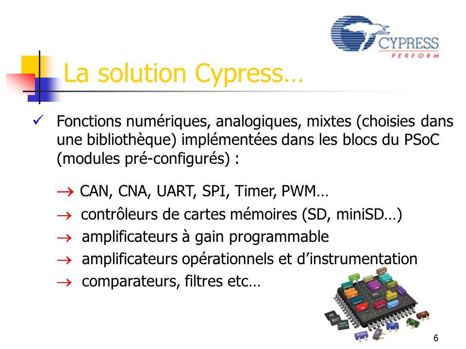 Fonctions numériques, analogiques, mixtes (choisies dans une bibliothèque) implémentées dans les blocs du PSoC (modules pré-configurés) : CAN, CNA, UART, SPI, Timer, PWM… contrôleurs de cartes mémoires (SD, miniSD…) amplificateurs à gain programmable amplificateurs opérationnels et dinstrumentation comparateurs, filtres etc… La solution Cypress… 6
