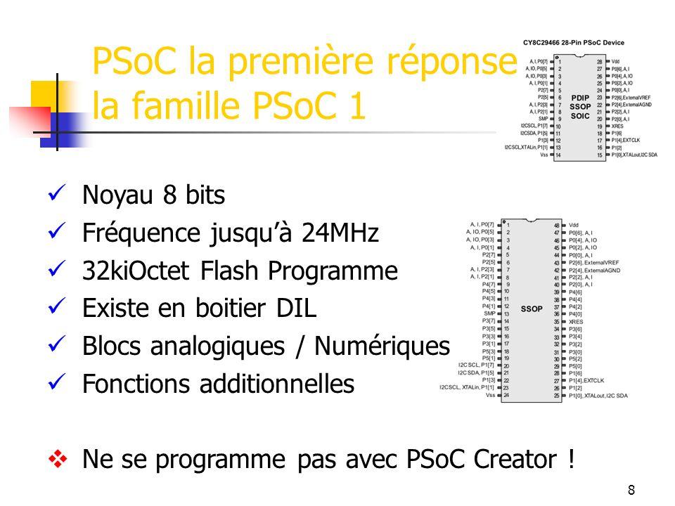 PSoC la première réponse la famille PSoC 1 Noyau 8 bits Fréquence jusquà 24MHz 32kiOctet Flash Programme Existe en boitier DIL Blocs analogiques / Numériques Fonctions additionnelles Ne se programme pas avec PSoC Creator .