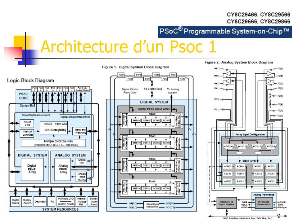 Architecture dun Psoc 1 9