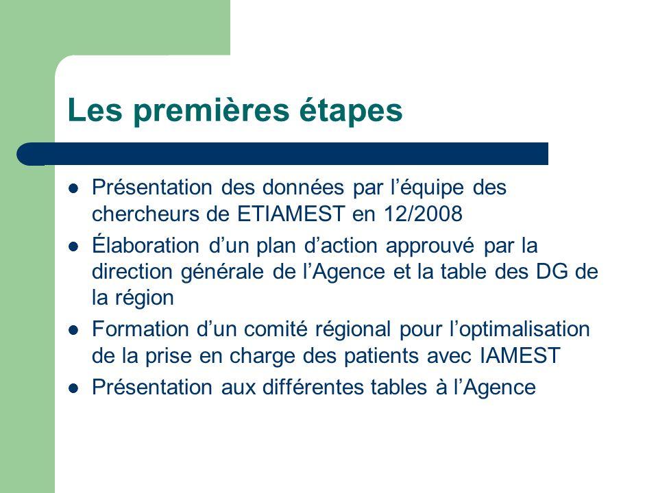 Les premières étapes Présentation des données par léquipe des chercheurs de ETIAMEST en 12/2008 Élaboration dun plan daction approuvé par la direction
