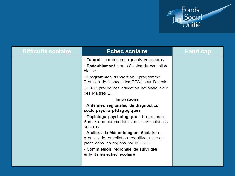 Difficulté scolaireEchec scolaireHandicap - Tutorat : par des enseignants volontaires - Redoublement : sur décision du conseil de classe - Programmes