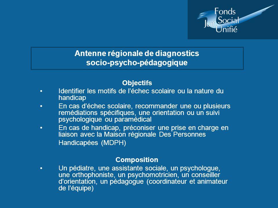 Objectifs Identifier les motifs de léchec scolaire ou la nature du handicap En cas déchec scolaire, recommander une ou plusieurs remédiations spécifiq