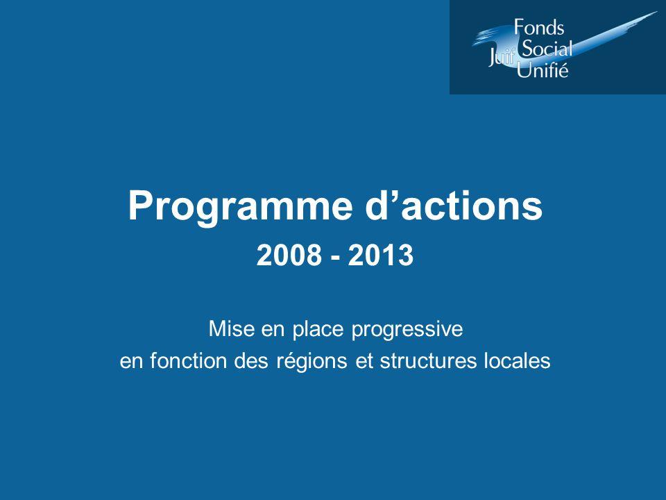 Programme dactions 2008 - 2013 Mise en place progressive en fonction des régions et structures locales