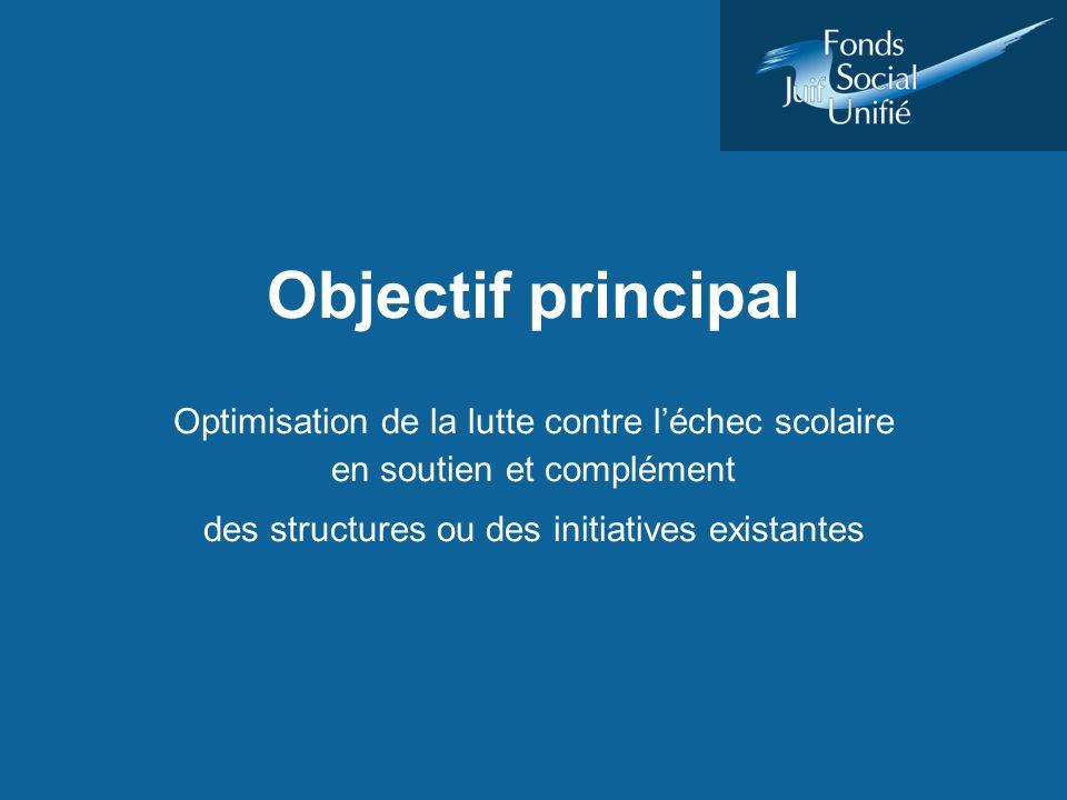 Objectif principal Optimisation de la lutte contre léchec scolaire en soutien et complément des structures ou des initiatives existantes