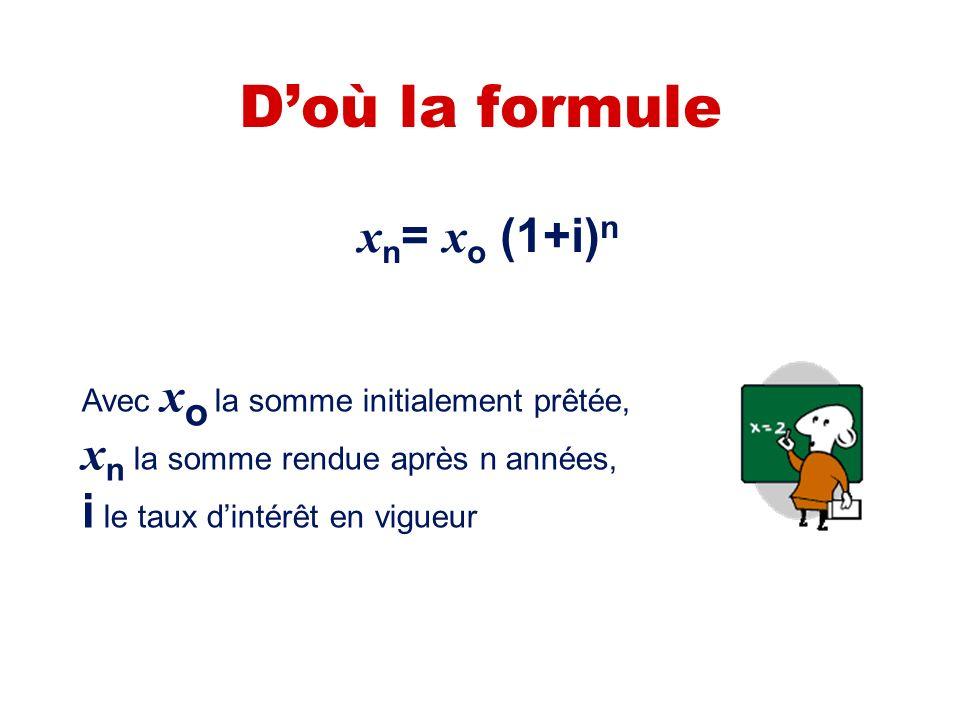 Et ainsi de suite à 10 reprises Calcul dun taux dintérêt composé Départ Somme x 0 Au bout dun an Somme x 1 = x 0 x 1,03 X 1,03 Que se passe-t-il après
