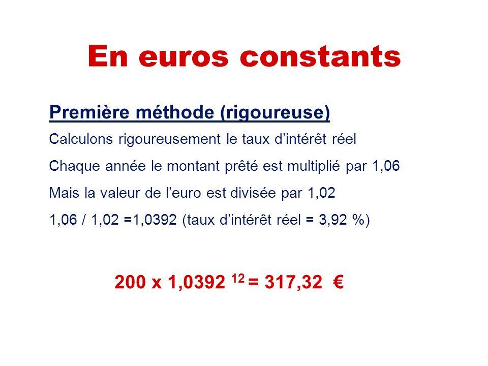 En euros courants La somme rendue sera égale à 200 x (1+0,06) 12 = 402,44 La somme rendue a augmenté de 101,22% par rapport à la somme prêtée.