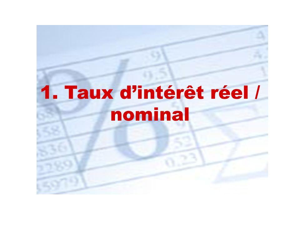 Retour sur la notion de taux dintérêt Taux dintérêt réel, nominal, taux dintérêt composé actualisation