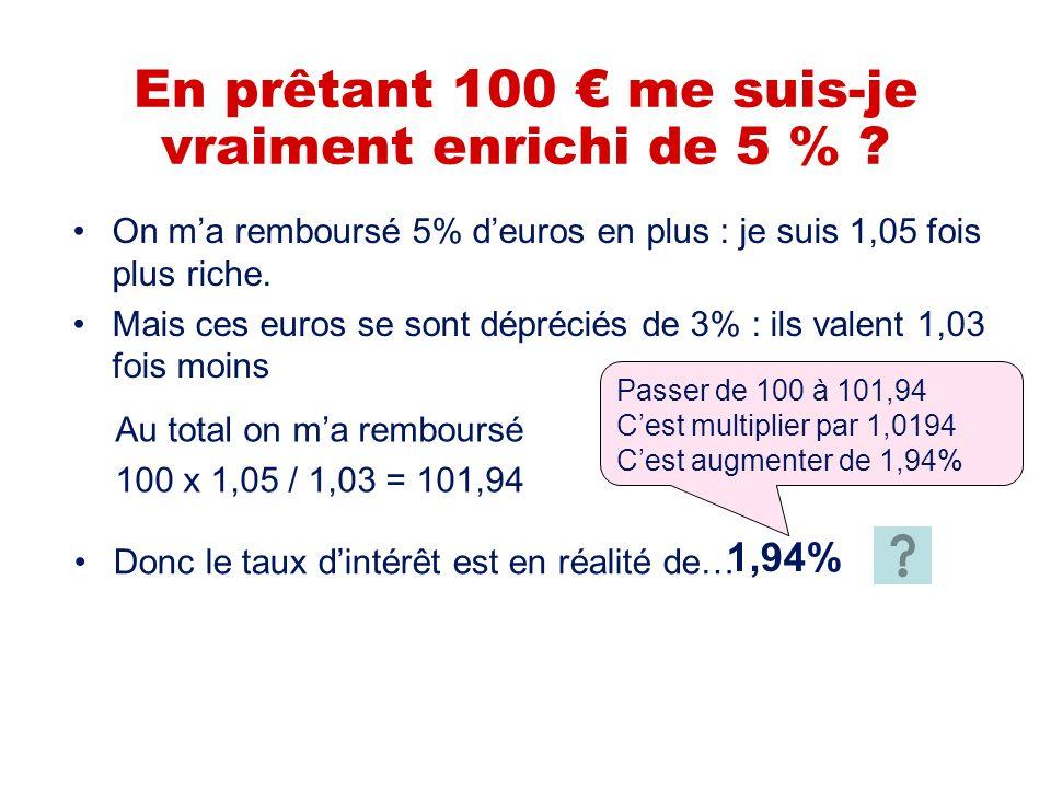 Supposons que je prête 100 pour un an… Le taux dintérêt est de 5 % (i= 5% = 5/100 = 0,05) Donc la somme que lon me rendra sera multipliée par… Linflat