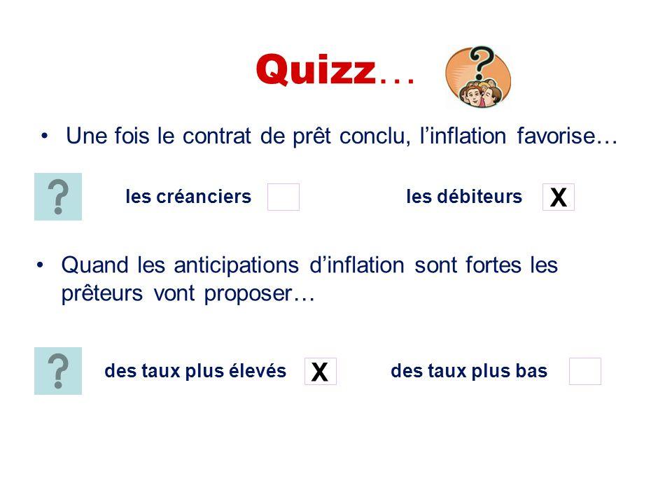 Retenons la formule (approximative) Tx dint. réel (ir) =Tx dint. nominal (in) – tx dinflation (t) Etes vous capable décrire la formule rigoureuse ? Ir