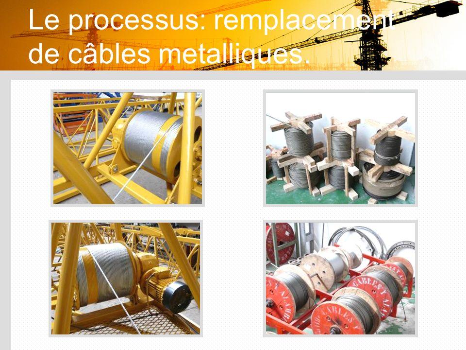 Le processus: remplacement de câbles metalliques.