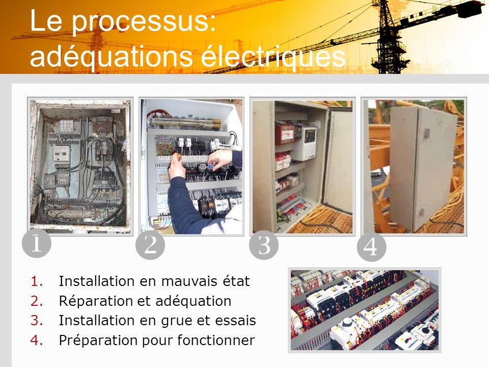 Le processus: adéquations électriques 1.Installation en mauvais état 2.Réparation et adéquation 3.Installation en grue et essais 4.Préparation pour fo