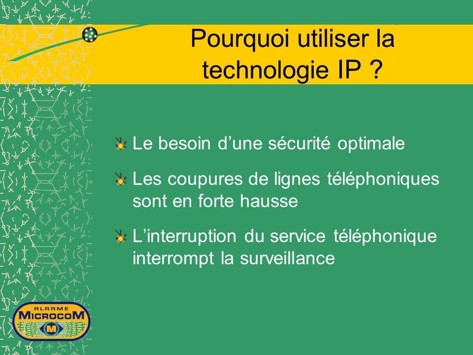 Pourquoi utiliser la technologie IP .