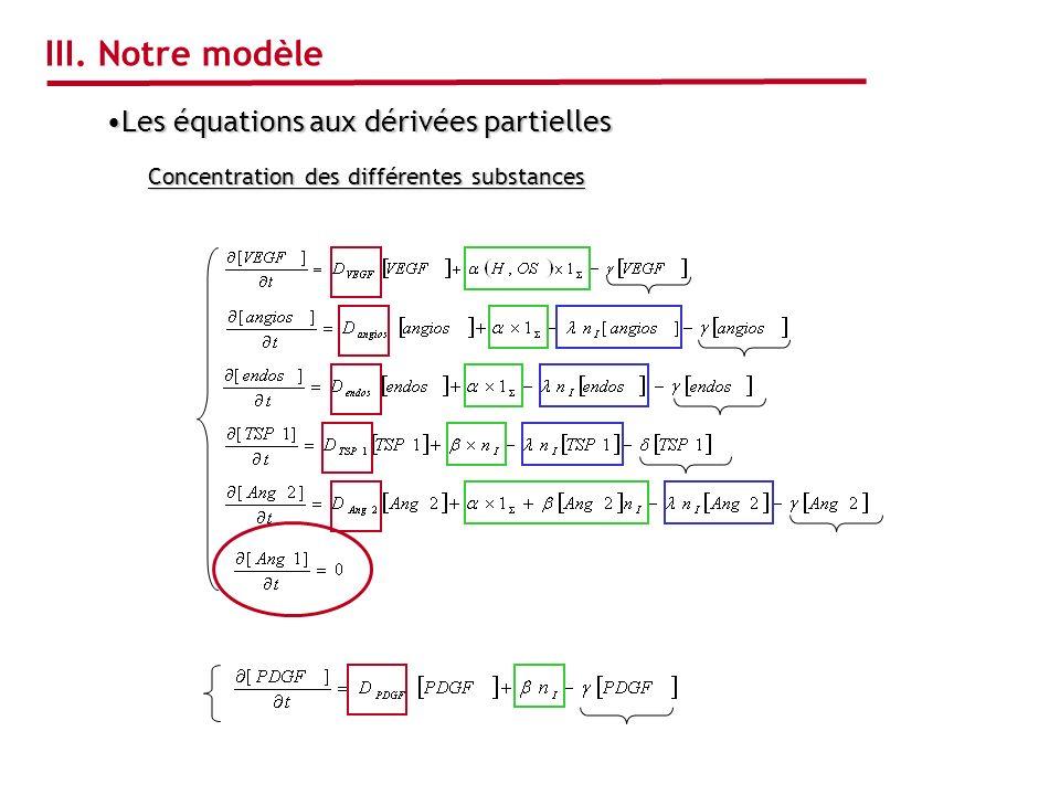 Concentration des différentes substances III. Notre modèle Les équations aux dérivées partiellesLes équations aux dérivées partielles
