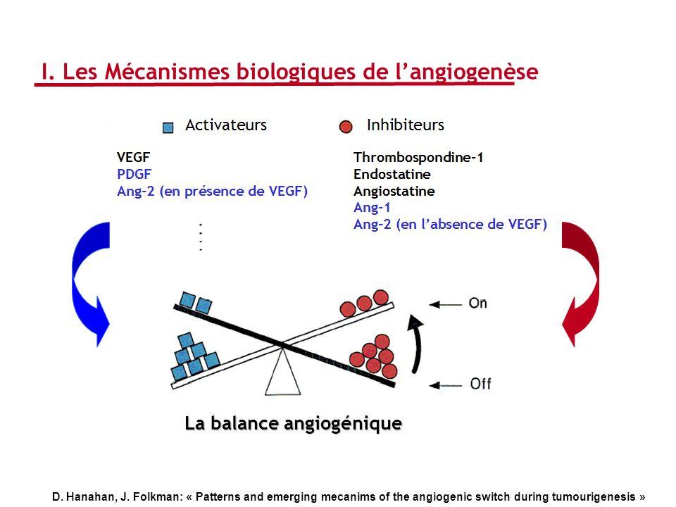 I. Les Mécanismes biologiques de langiogenèse La balance angiogénique D. Hanahan, J. Folkman: « Patterns and emerging mecanims of the angiogenic switc
