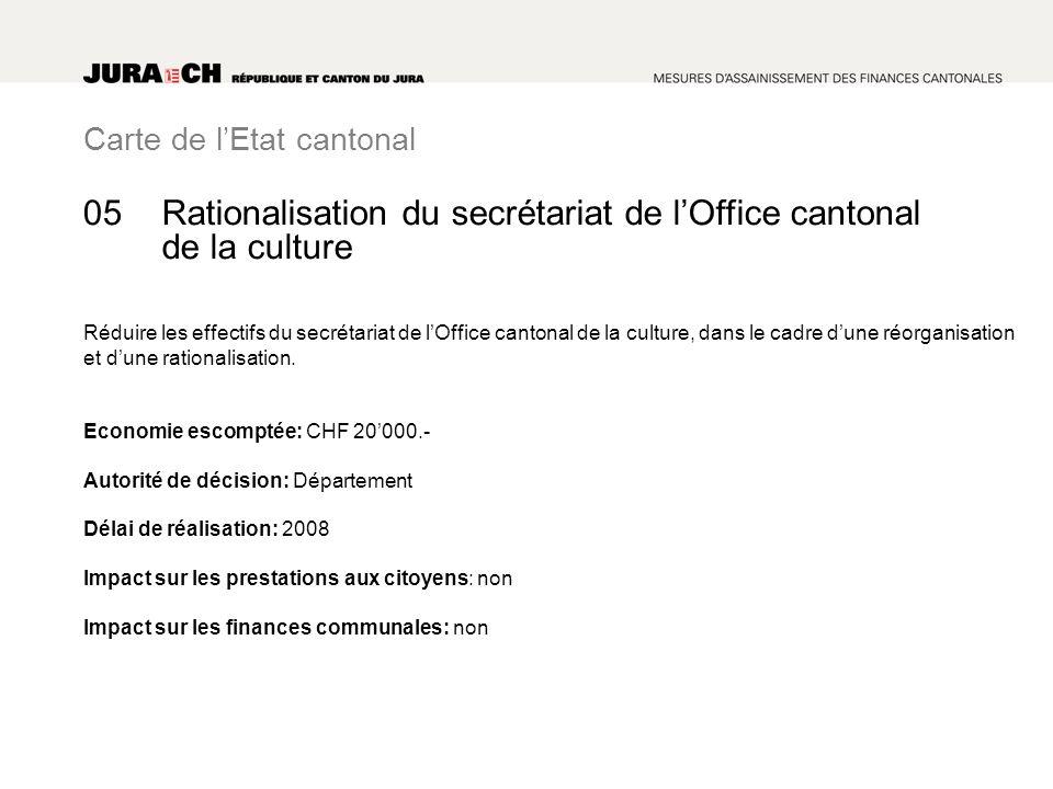 Carte de lEtat cantonal Rationalisation du secrétariat de lOffice cantonal de la culture Réduire les effectifs du secrétariat de lOffice cantonal de la culture, dans le cadre dune réorganisation et dune rationalisation.