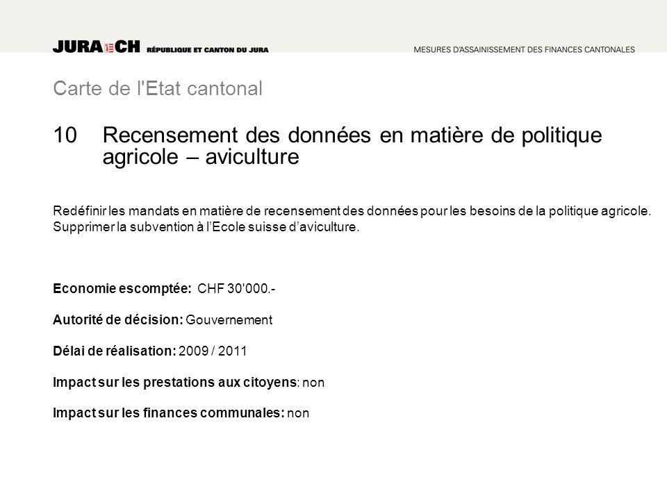 Carte de l'Etat cantonal Recensement des données en matière de politique agricole – aviculture Redéfinir les mandats en matière de recensement des don