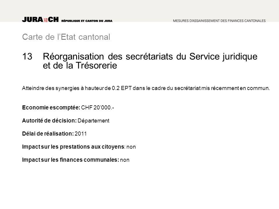 Carte de lEtat cantonal Réorganisation des secrétariats du Service juridique et de la Trésorerie Atteindre des synergies à hauteur de 0.2 EPT dans le cadre du secrétariat mis récemment en commun.