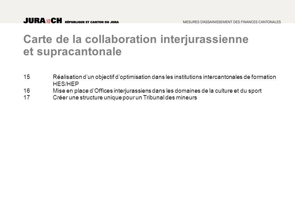 Carte de la collaboration interjurassienne et supracantonale 15Réalisation dun objectif doptimisation dans les institutions intercantonales de formati