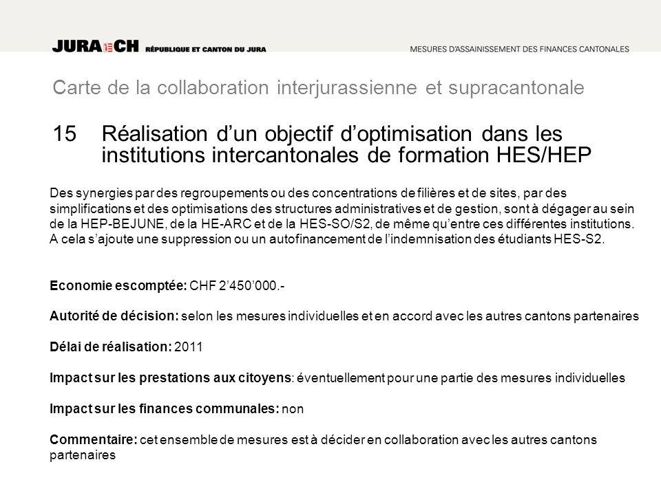 Carte de la collaboration interjurassienne et supracantonale Réalisation dun objectif doptimisation dans les institutions intercantonales de formation