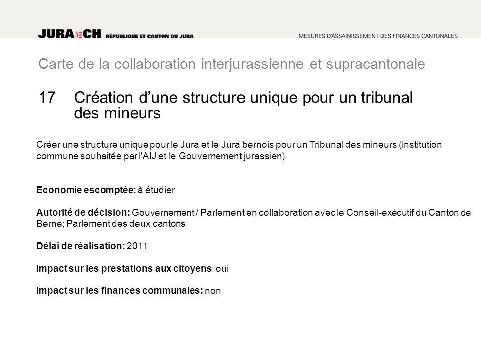 Carte de la collaboration interjurassienne et supracantonale Création dune structure unique pour un tribunal des mineurs Créer une structure unique po