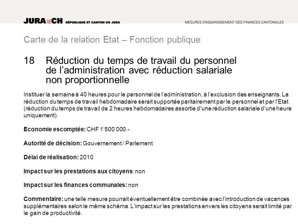 Carte de la relation Etat – Fonction publique Réduction du temps de travail du personnel de ladministration avec réduction salariale non proportionnel