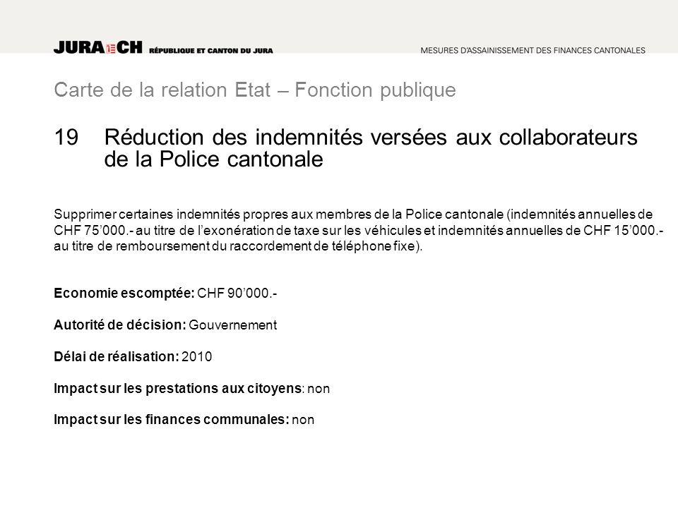 Carte de la relation Etat – Fonction publique Réduction des indemnités versées aux collaborateurs de la Police cantonale Supprimer certaines indemnité