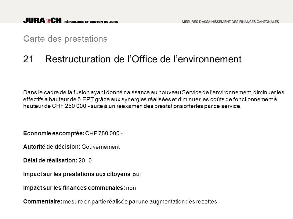 Carte des prestations Restructuration de lOffice de lenvironnement Dans le cadre de la fusion ayant donné naissance au nouveau Service de lenvironneme