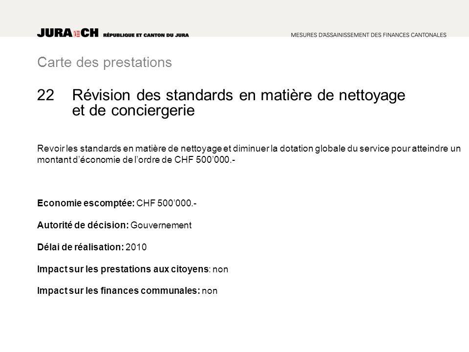 Carte des prestations Révision des standards en matière de nettoyage et de conciergerie Revoir les standards en matière de nettoyage et diminuer la do