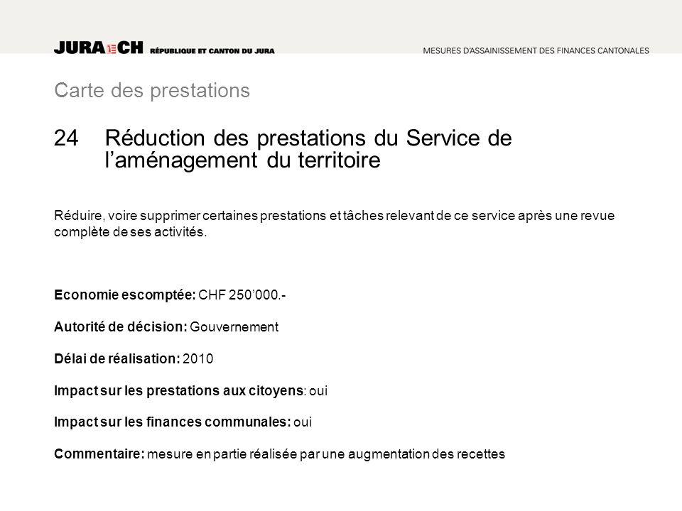 Carte des prestations Réduction des prestations du Service de laménagement du territoire Réduire, voire supprimer certaines prestations et tâches rele
