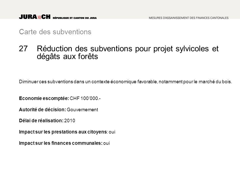 Carte des subventions Réduction des subventions pour projet sylvicoles et dégâts aux forêts Diminuer ces subventions dans un contexte économique favorable, notamment pour le marché du bois.