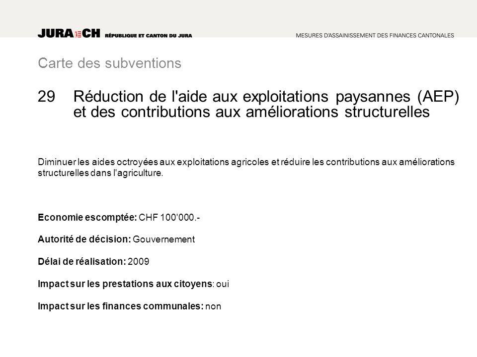Carte des subventions Réduction de l'aide aux exploitations paysannes (AEP) et des contributions aux améliorations structurelles Diminuer les aides oc