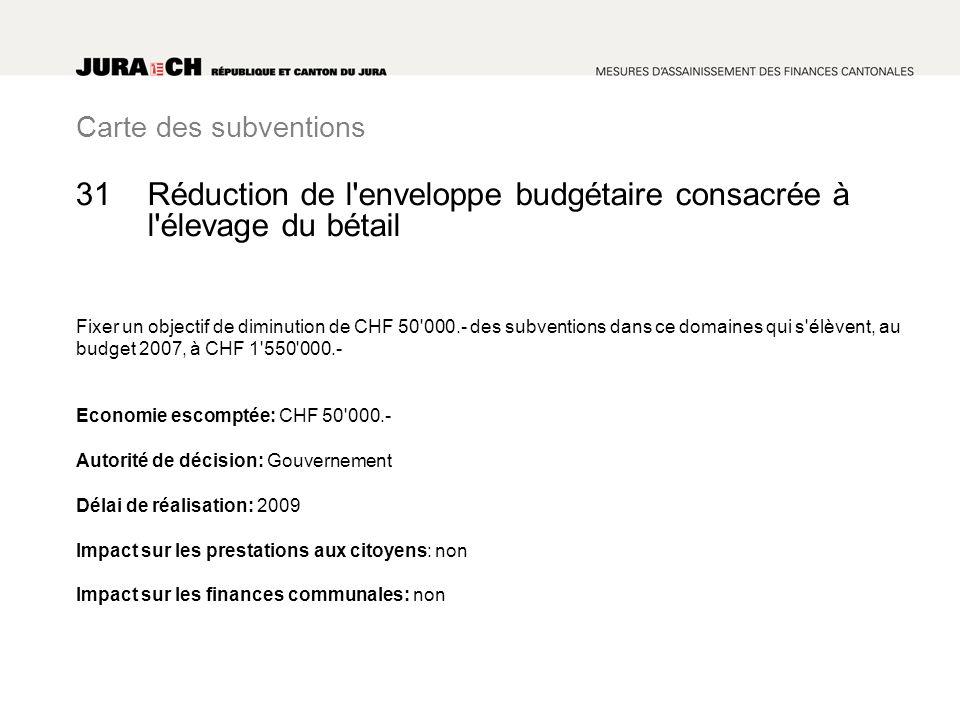 Carte des subventions Réduction de l'enveloppe budgétaire consacrée à l'élevage du bétail Fixer un objectif de diminution de CHF 50'000.- des subventi